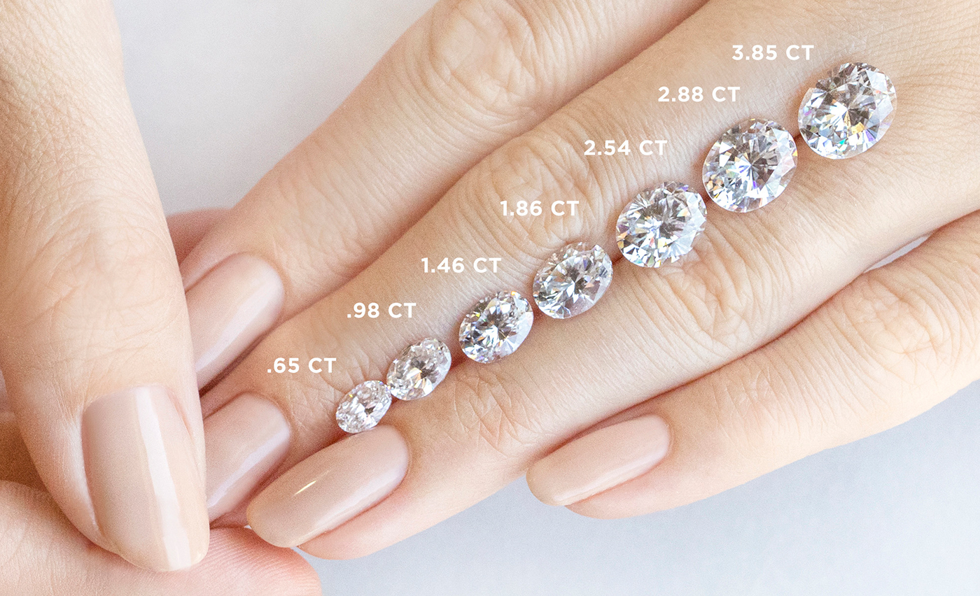best engagement rings store in toronto